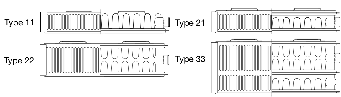 Panel Radiators - Technical Support - Kudox