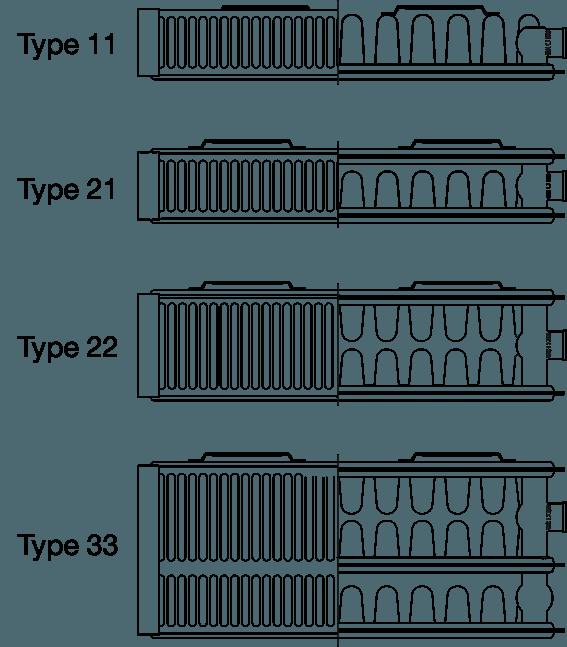 Radiator Types - Kudox